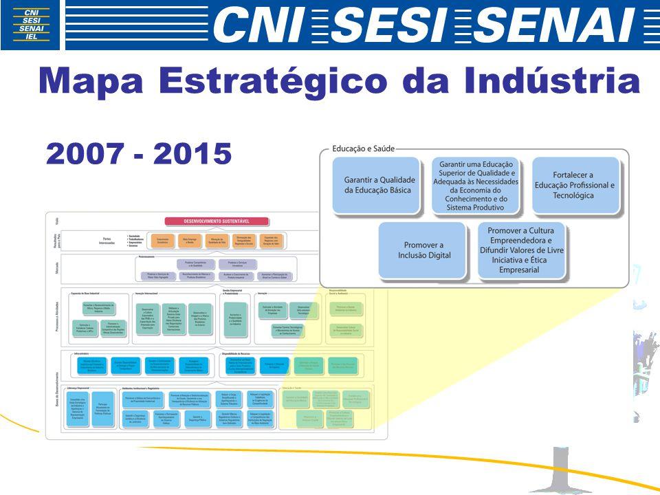 Mapa Estratégico da Indústria