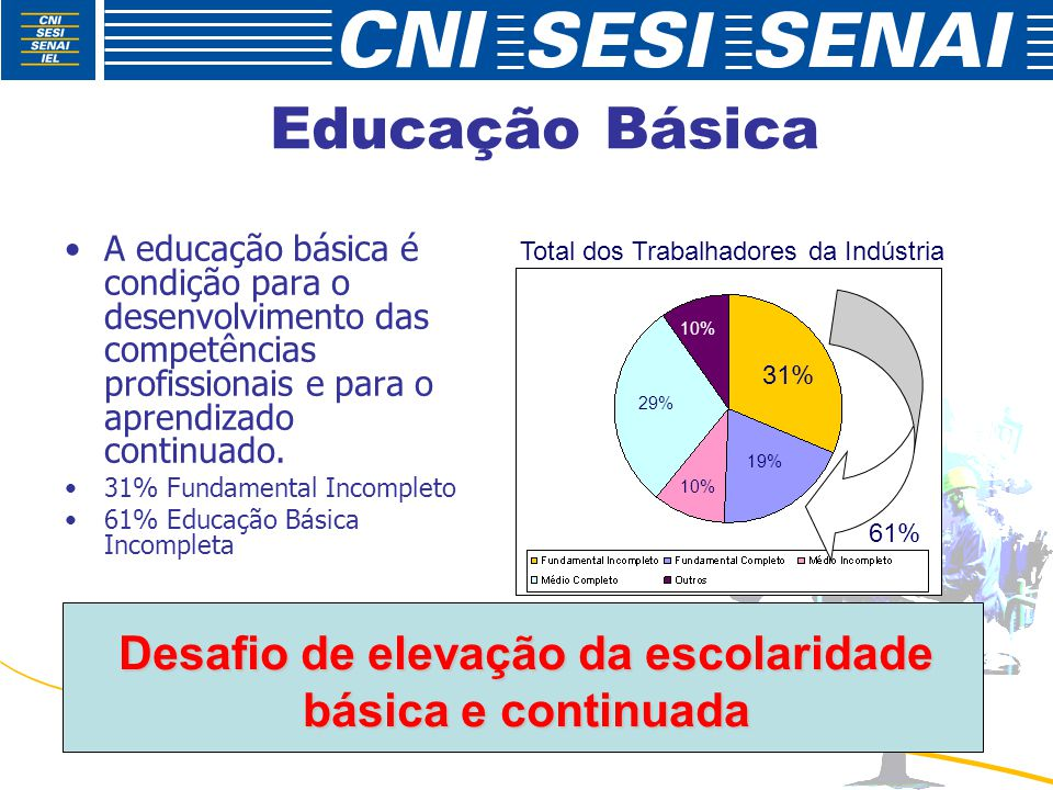 Desafio de elevação da escolaridade básica e continuada