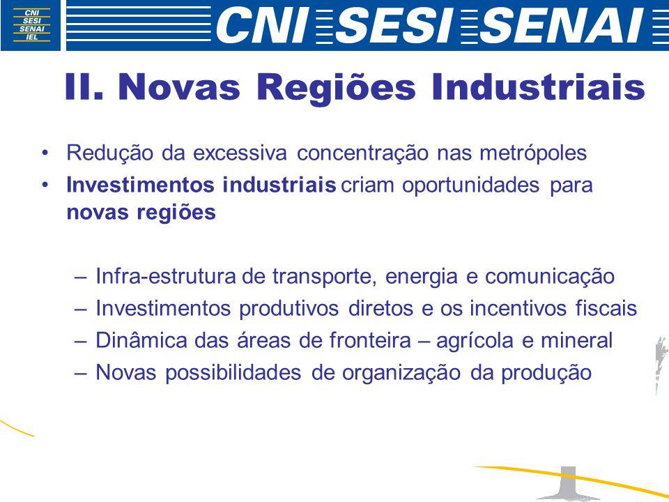 II. Novas Regiões Industriais