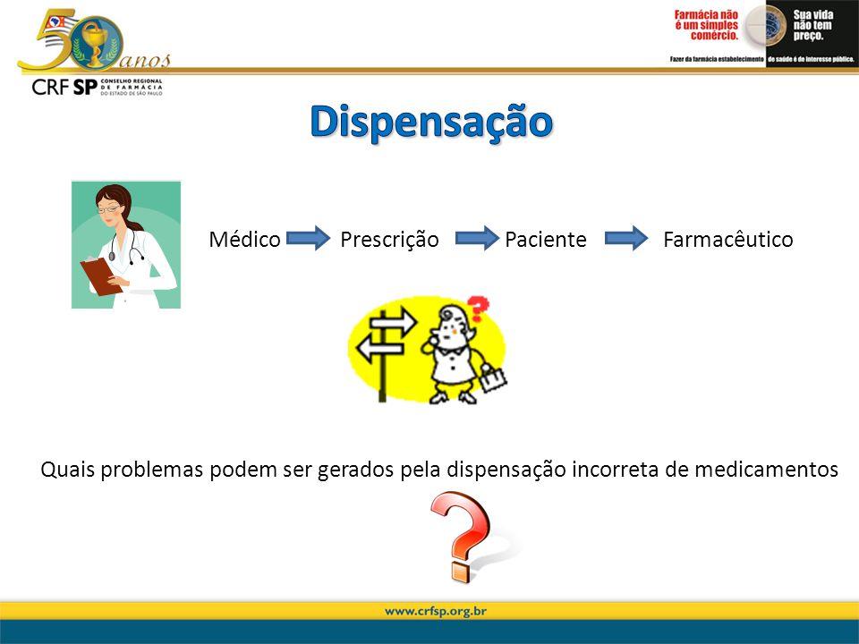 Dispensação Médico Prescrição Paciente Farmacêutico