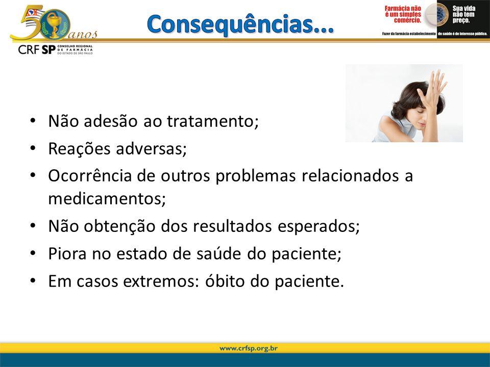 Consequências... Não adesão ao tratamento; Reações adversas;