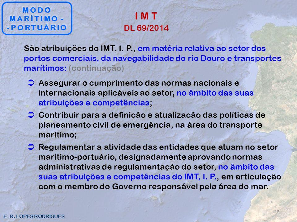 MODO MARÍTIMO - -PORTUÁRIO. I M T. DL 69/2014.