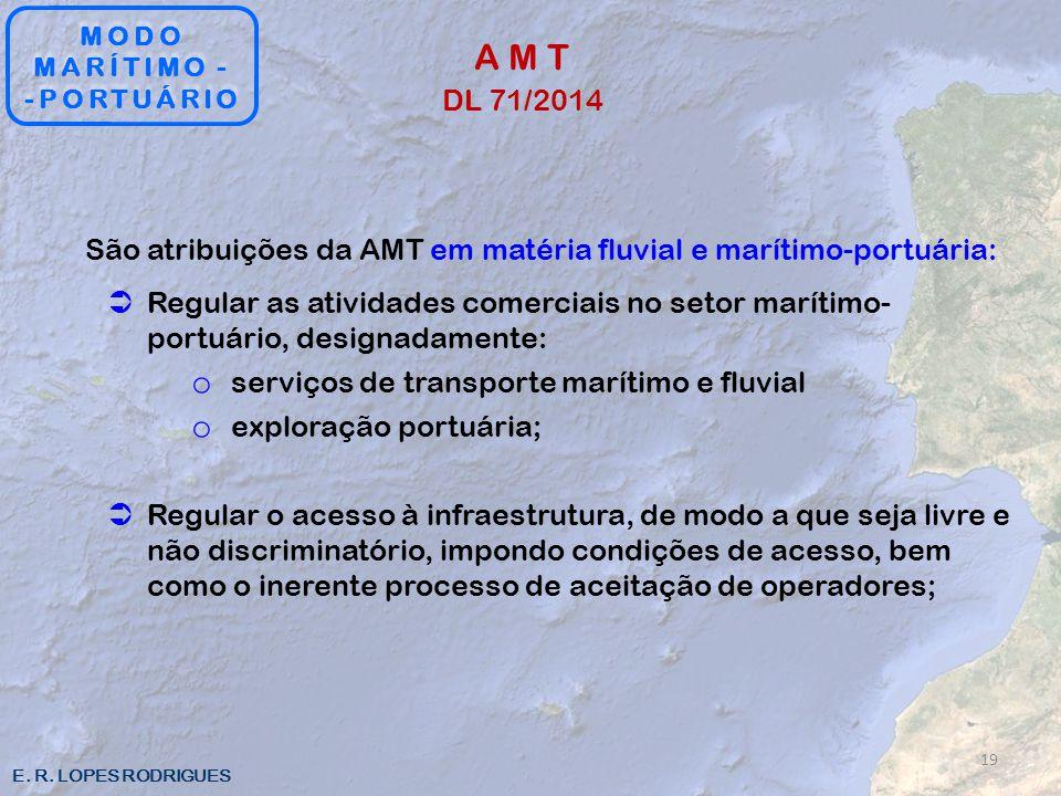 MODO MARÍTIMO - -PORTUÁRIO. A M T. DL 71/2014. São atribuições da AMT em matéria fluvial e marítimo-portuária: