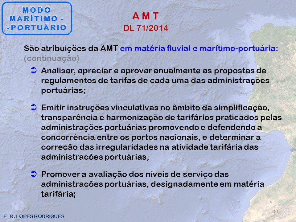 MODO MARÍTIMO - -PORTUÁRIO. A M T. DL 71/2014. São atribuições da AMT em matéria fluvial e marítimo-portuária: (continuação)