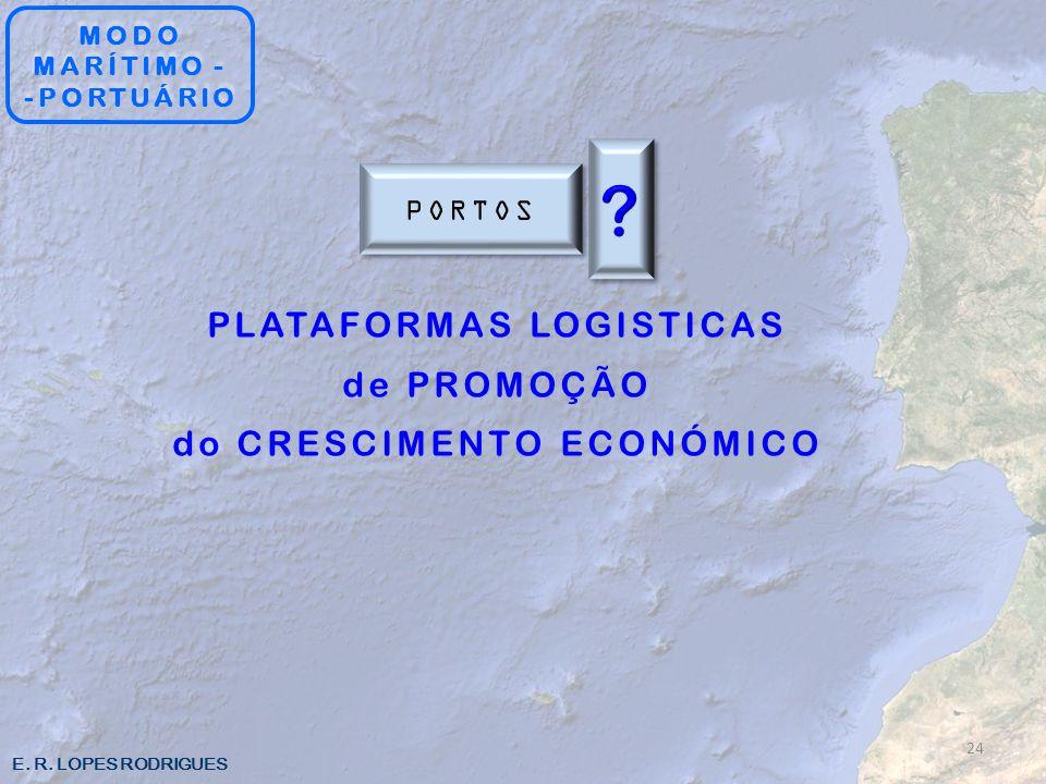 PLATAFORMAS LOGISTICAS de PROMOÇÃO do CRESCIMENTO ECONÓMICO PORTOS
