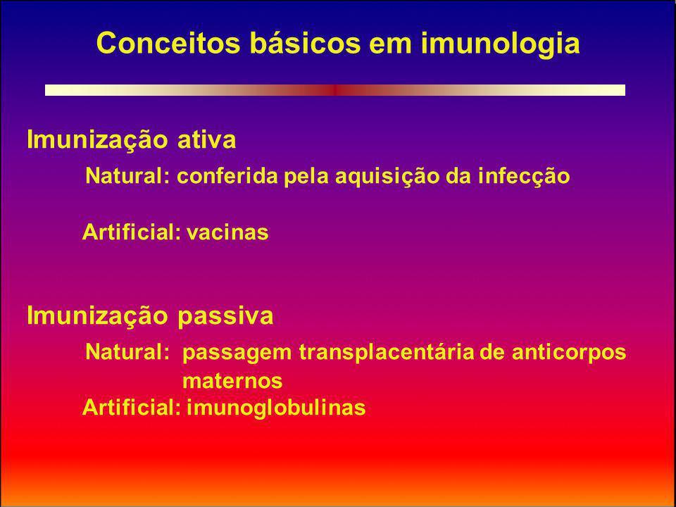 Conceitos básicos em imunologia