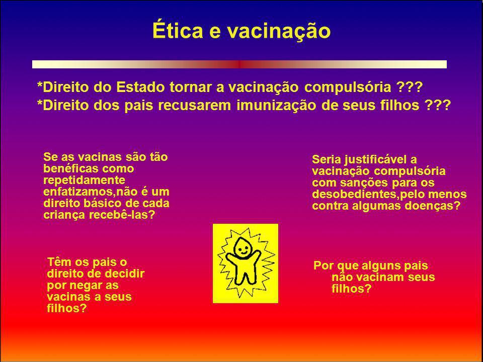 Ética e vacinação *Direito do Estado tornar a vacinação compulsória *Direito dos pais recusarem imunização de seus filhos