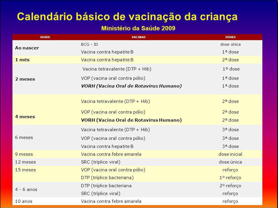 Calendário básico de vacinação da criança