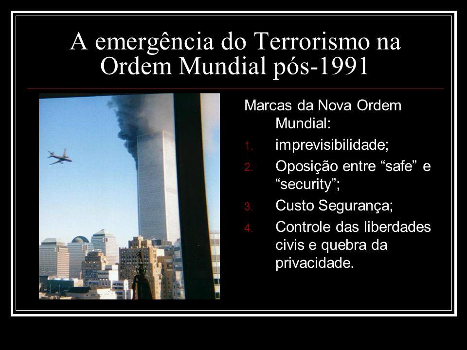 A emergência do Terrorismo na Ordem Mundial pós-1991