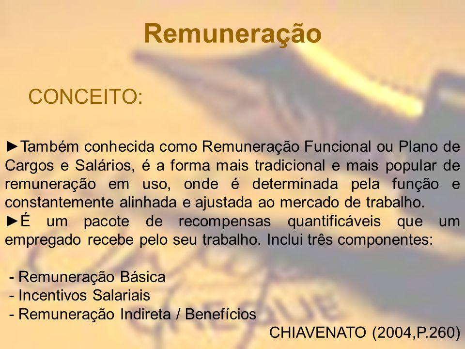 Remuneração CONCEITO:
