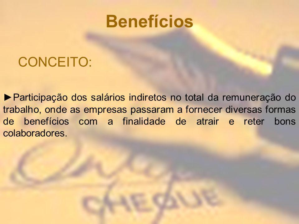 Benefícios CONCEITO: