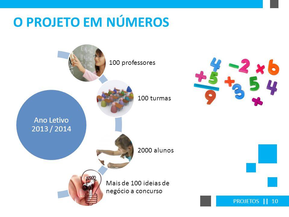 O PROJETO EM NÚMEROS Ano Letivo 2013 / 2014 100 professores 100 turmas