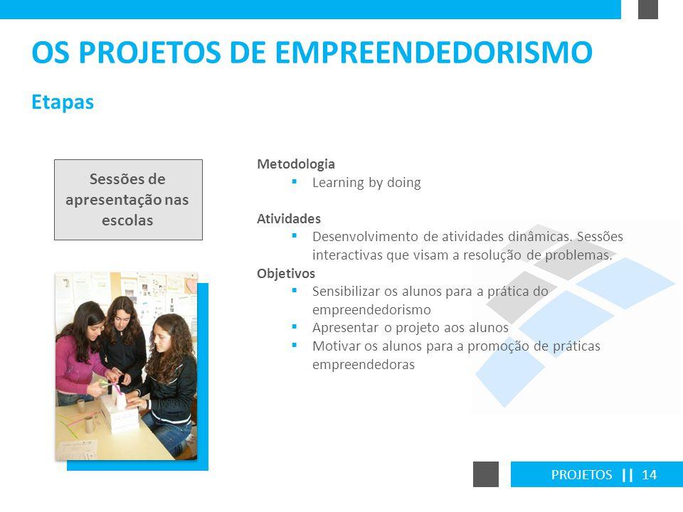 Sessões de apresentação nas escolas