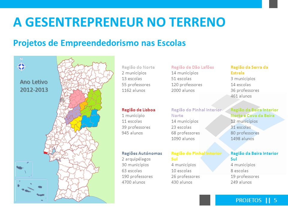 A GESENTREPRENEUR NO TERRENO