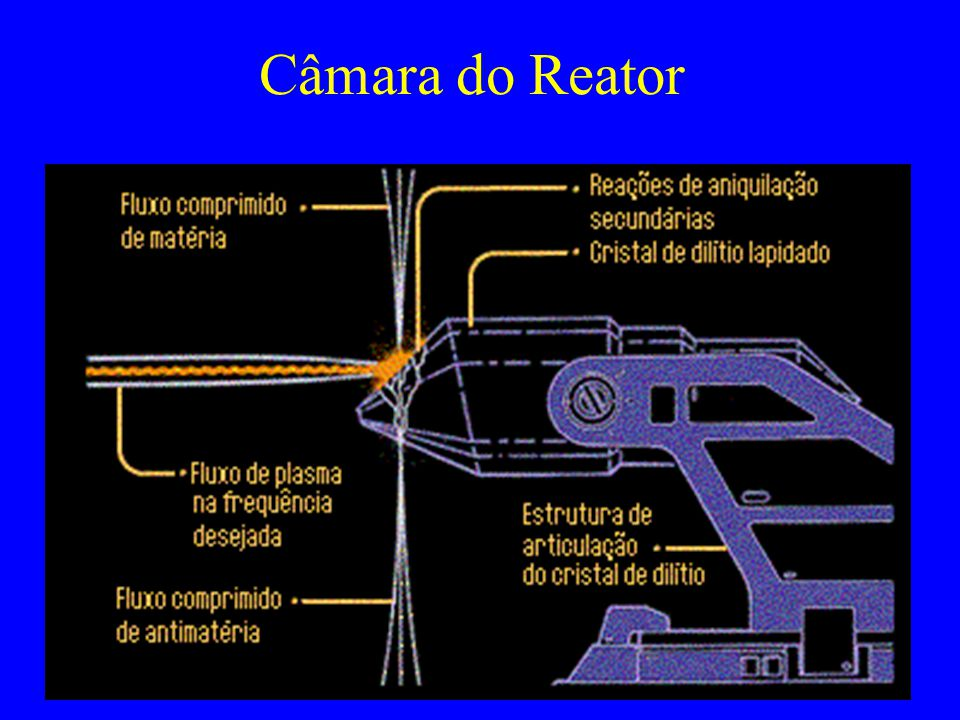 Câmara do Reator