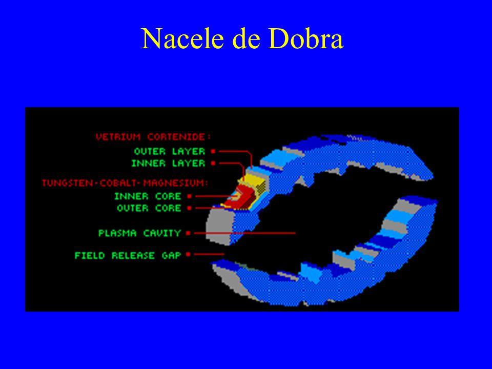 Nacele de Dobra