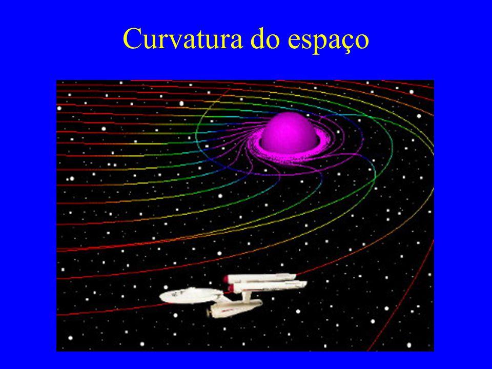 Curvatura do espaço