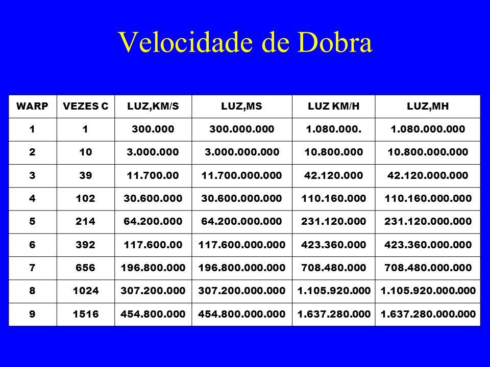 Velocidade de Dobra WARP VEZES C LUZ,KM/S LUZ,MS LUZ KM/H LUZ,MH 1
