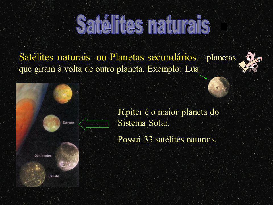 Satélites naturais Satélites naturais ou Planetas secundários – planetas que giram à volta de outro planeta. Exemplo: Lua.