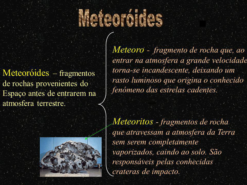 Meteoróides