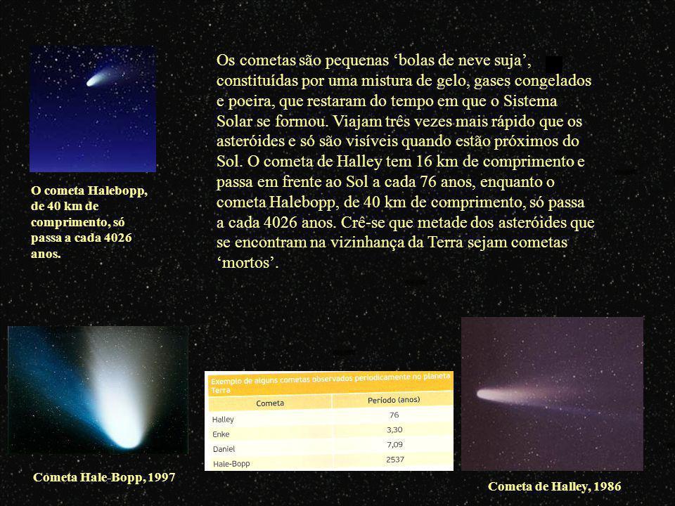 Os cometas são pequenas 'bolas de neve suja', constituídas por uma mistura de gelo, gases congelados e poeira, que restaram do tempo em que o Sistema Solar se formou. Viajam três vezes mais rápido que os asteróides e só são visíveis quando estão próximos do Sol. O cometa de Halley tem 16 km de comprimento e passa em frente ao Sol a cada 76 anos, enquanto o cometa Halebopp, de 40 km de comprimento, só passa a cada 4026 anos. Crê-se que metade dos asteróides que se encontram na vizinhança da Terra sejam cometas 'mortos'.