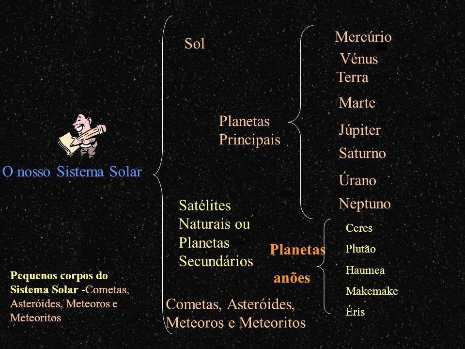 Satélites Naturais ou Planetas Secundários Neptuno