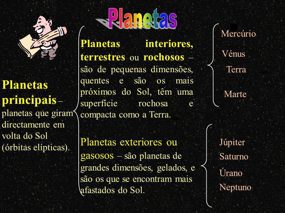 Planetas Mercúrio.