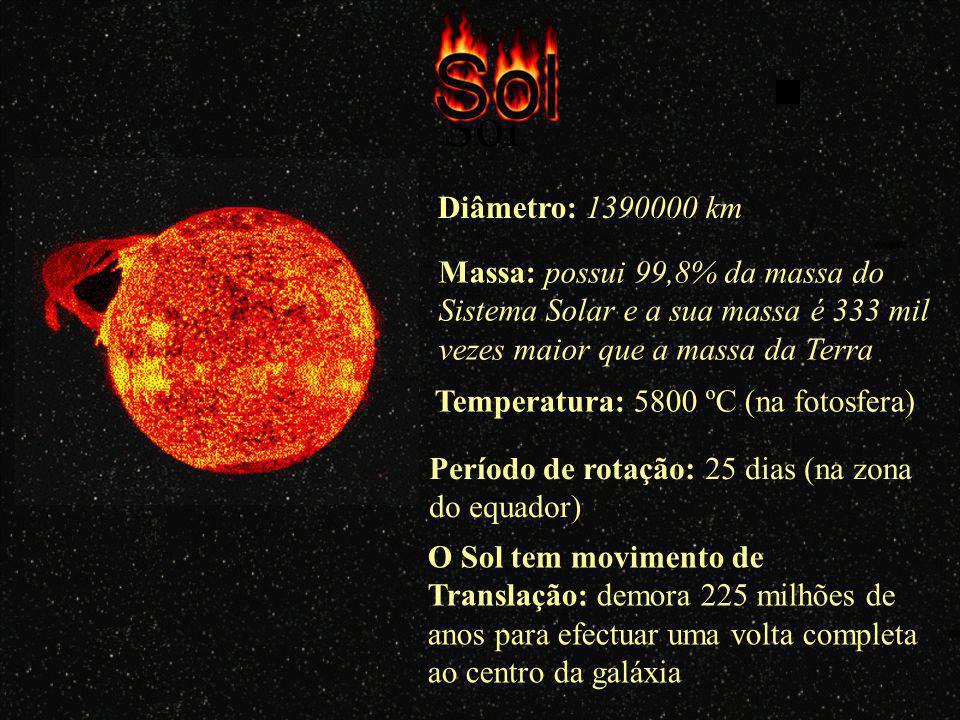 Sol Diâmetro: 1390000 km. Massa: possui 99,8% da massa do Sistema Solar e a sua massa é 333 mil vezes maior que a massa da Terra.