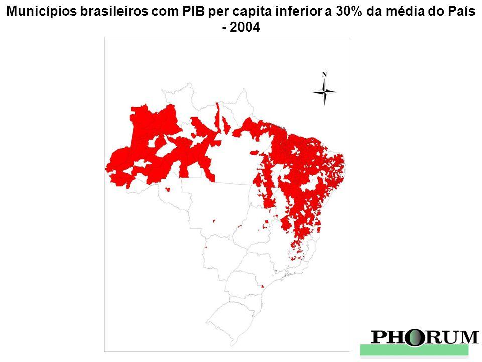 Municípios brasileiros com PIB per capita inferior a 30% da média do País - 2004