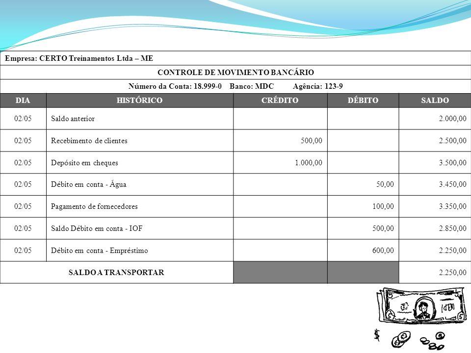 Empresa: CERTO Treinamentos Ltda – ME CONTROLE DE MOVIMENTO BANCÁRIO