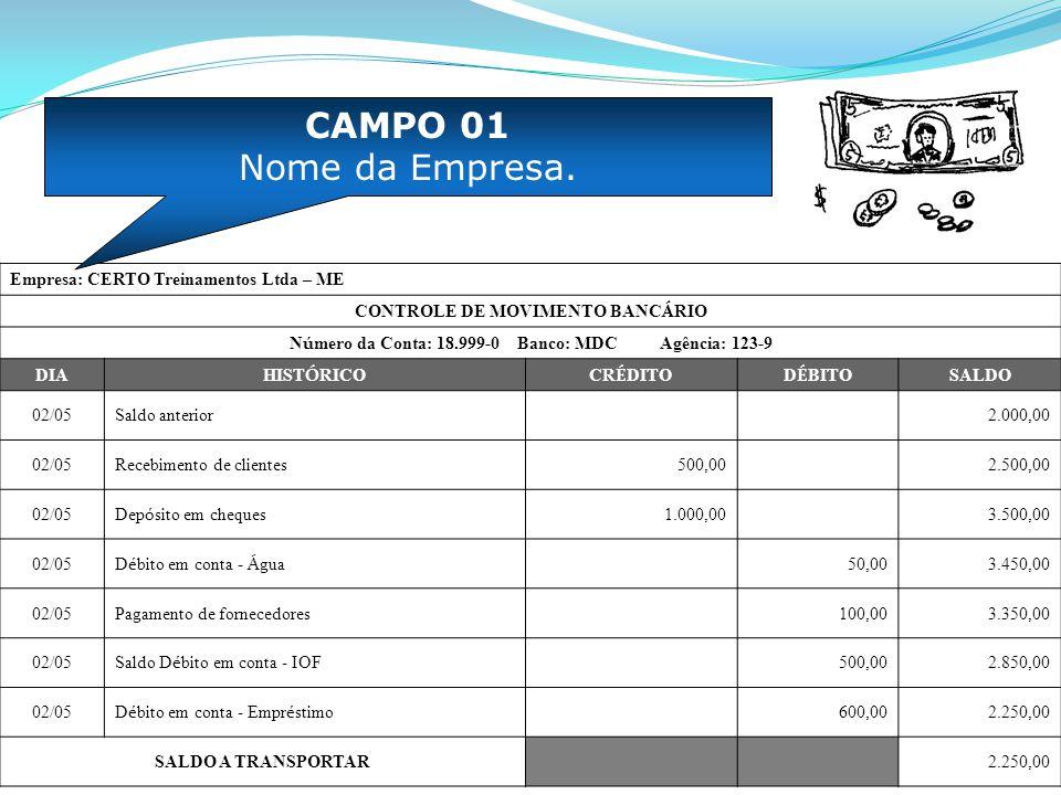 CAMPO 01 Nome da Empresa. Empresa: CERTO Treinamentos Ltda – ME