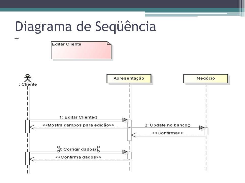Diagrama de Seqüência