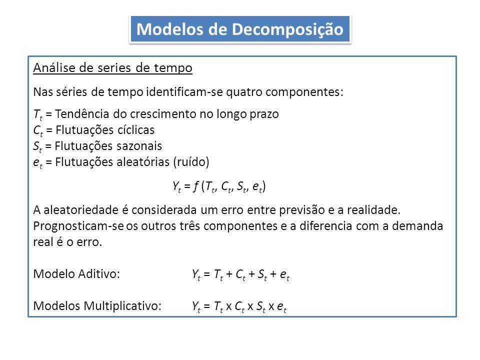 Modelos de Decomposição