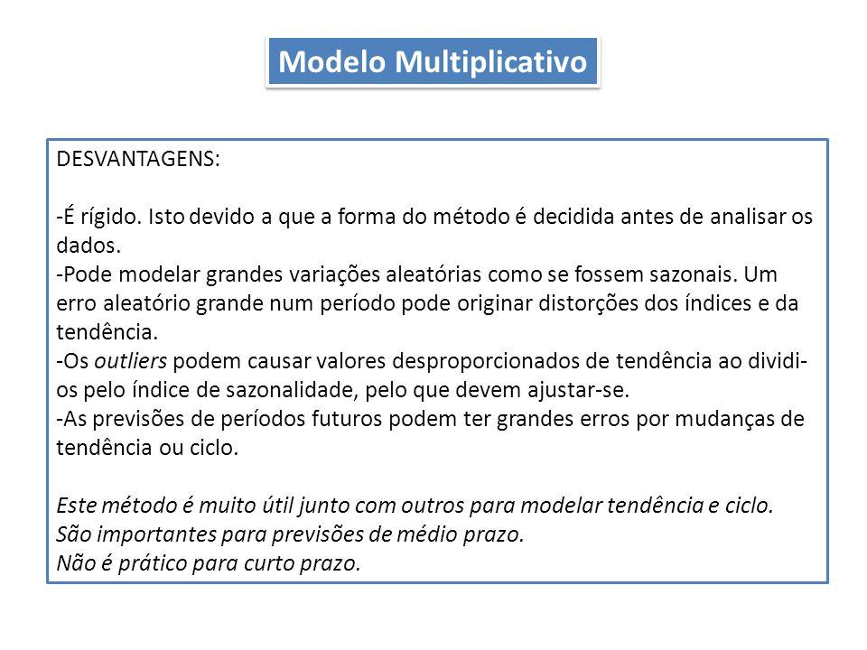 Modelo Multiplicativo