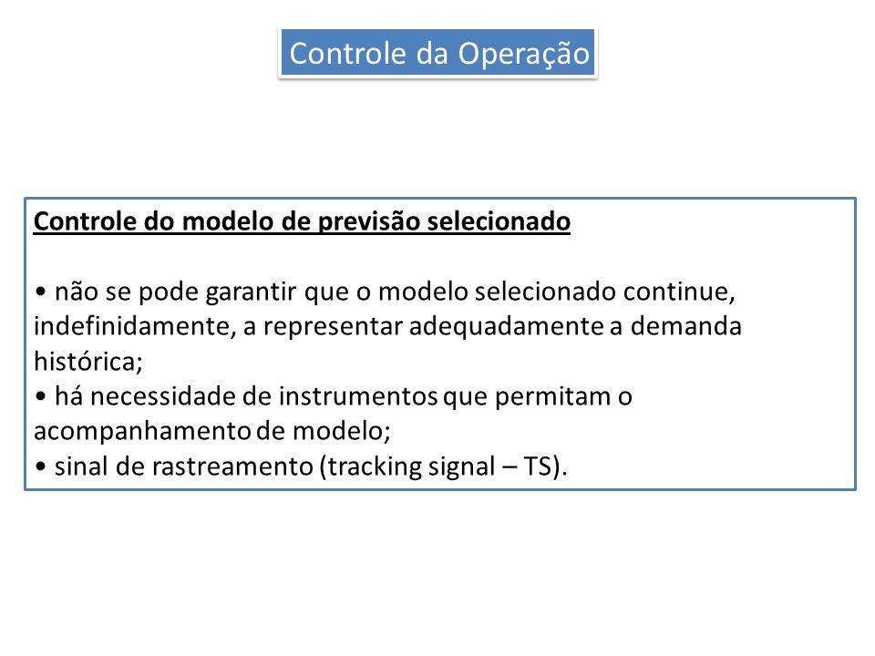 Controle da Operação Controle do modelo de previsão selecionado