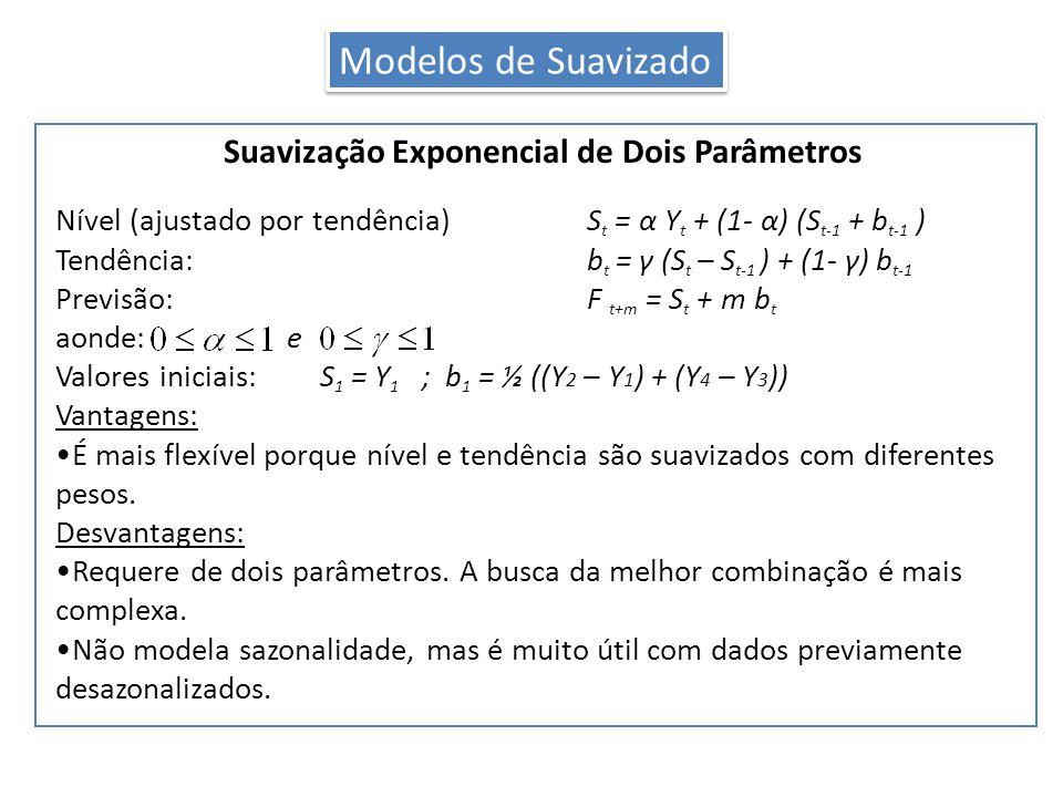 Modelos de Suavizado Suavização Exponencial de Dois Parâmetros