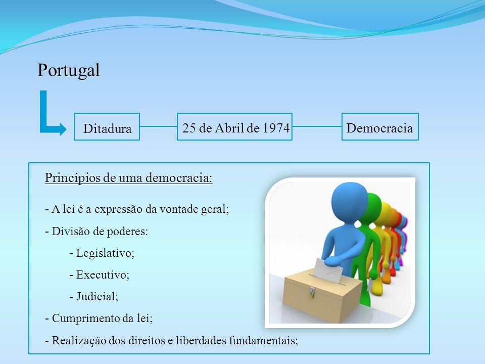 Portugal Ditadura 25 de Abril de 1974 Democracia
