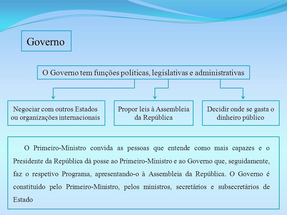 Governo O Governo tem funções políticas, legislativas e administrativas. Negociar com outros Estados ou organizações internacionais.