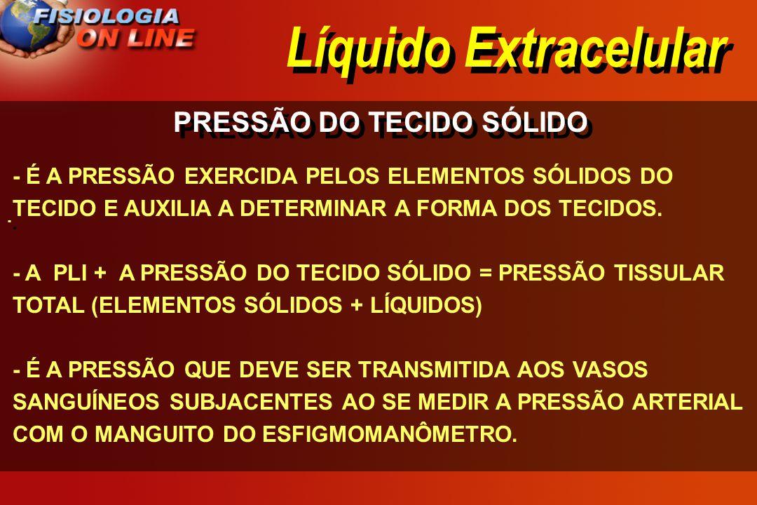 PRESSÃO DO TECIDO SÓLIDO