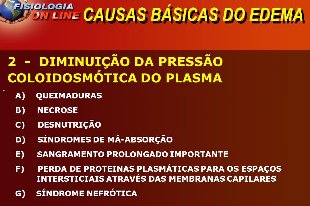 CAUSAS BÁSICAS DO EDEMA