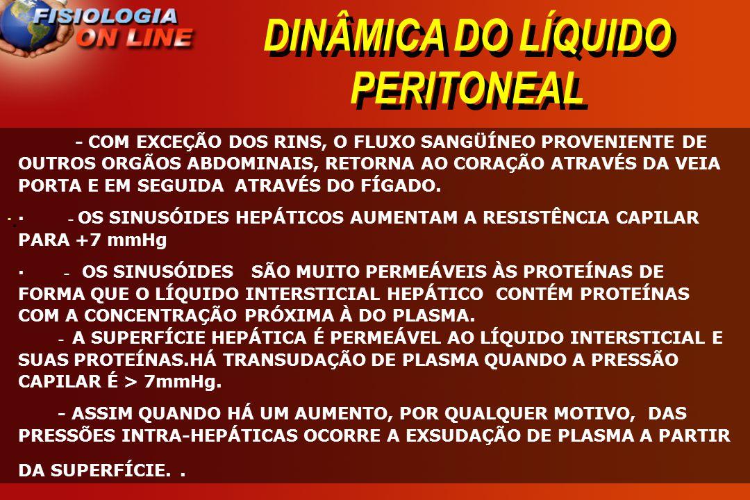 DINÂMICA DO LÍQUIDO PERITONEAL