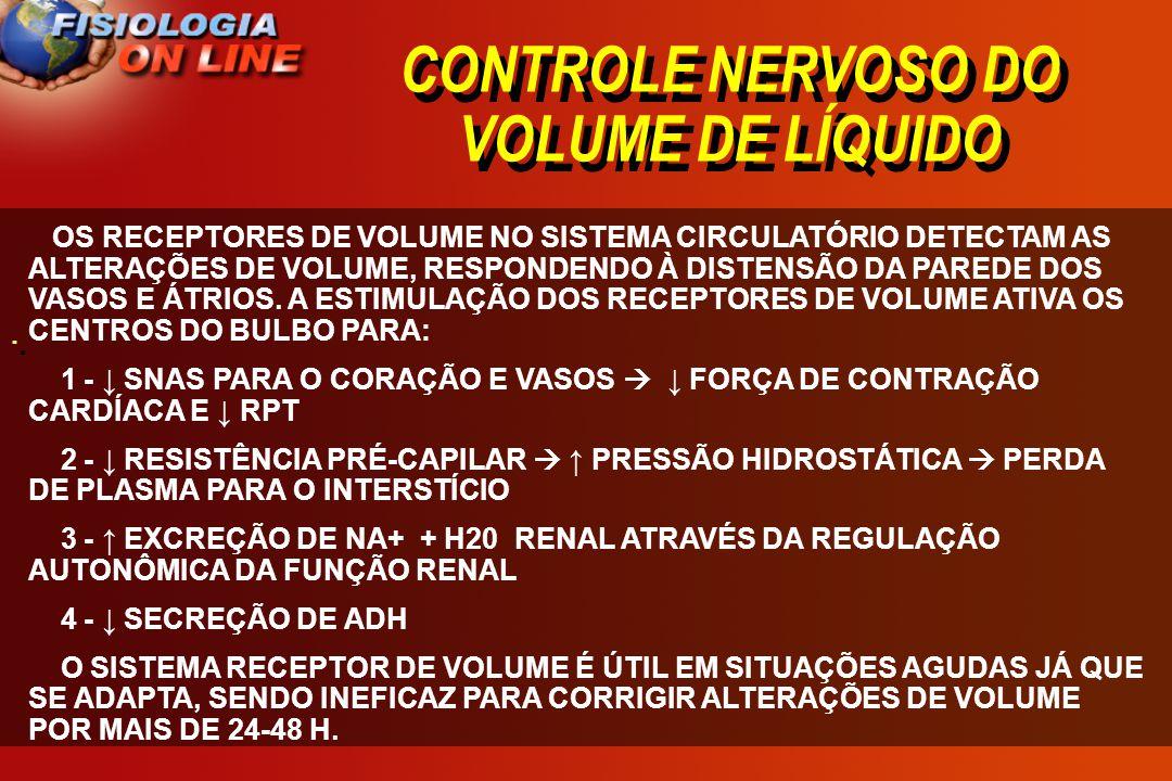 CONTROLE NERVOSO DO VOLUME DE LÍQUIDO