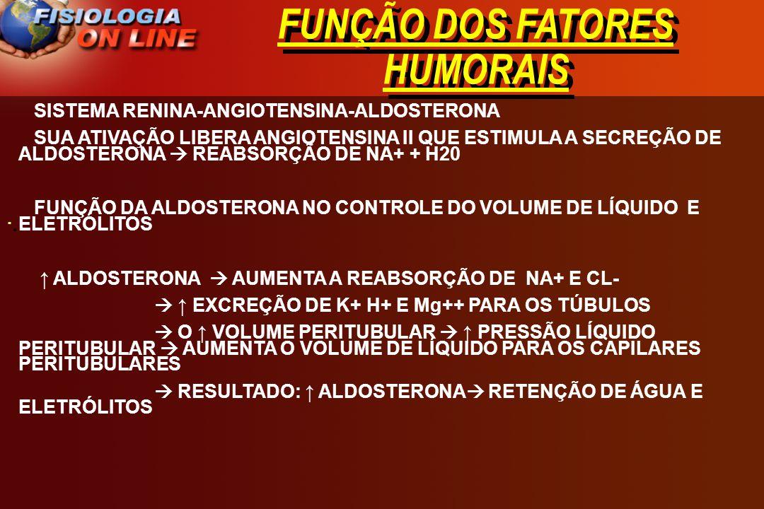 FUNÇÃO DOS FATORES HUMORAIS