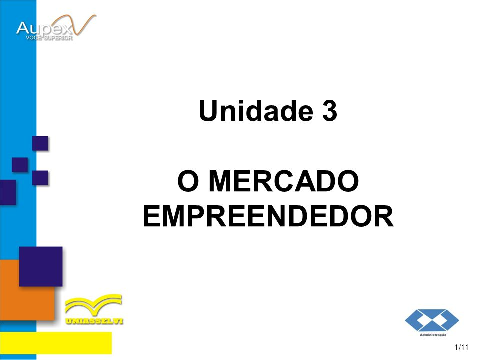 Unidade 3 O MERCADO EMPREENDEDOR