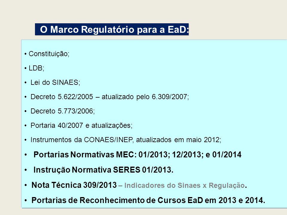 O Marco Regulatório para a EaD: