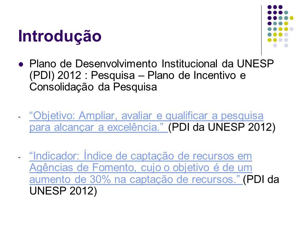 Introdução Plano de Desenvolvimento Institucional da UNESP (PDI) 2012 : Pesquisa – Plano de Incentivo e Consolidação da Pesquisa.