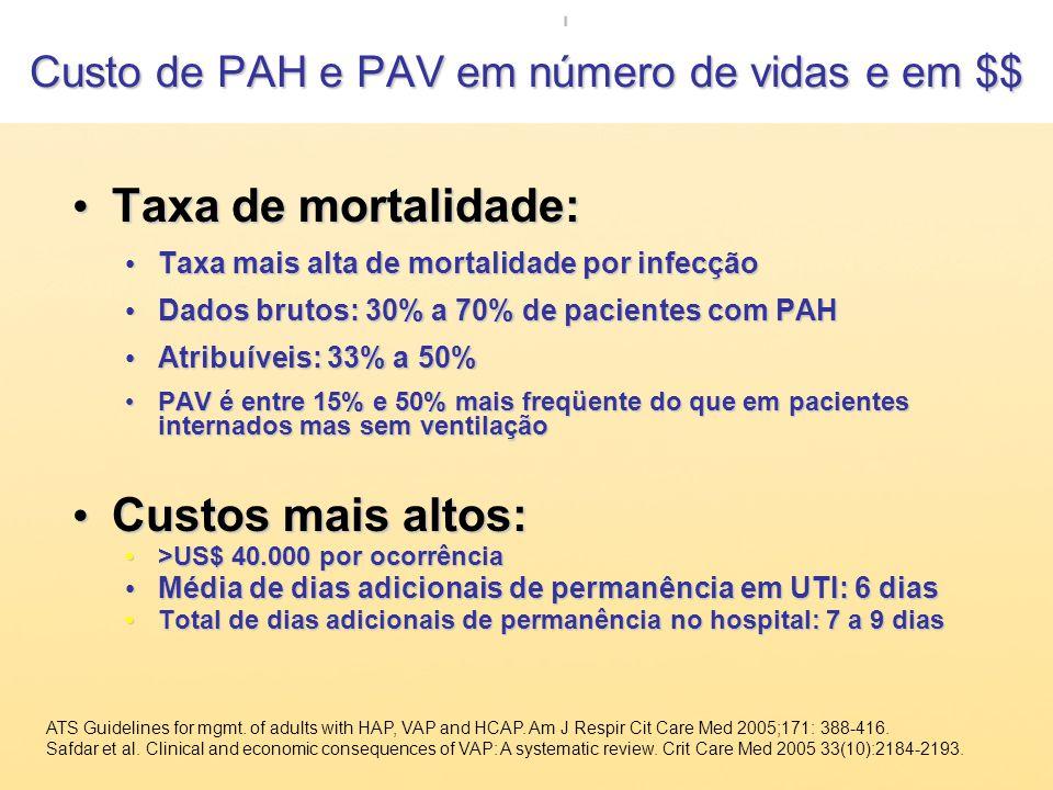 Custo de PAH e PAV em número de vidas e em $$