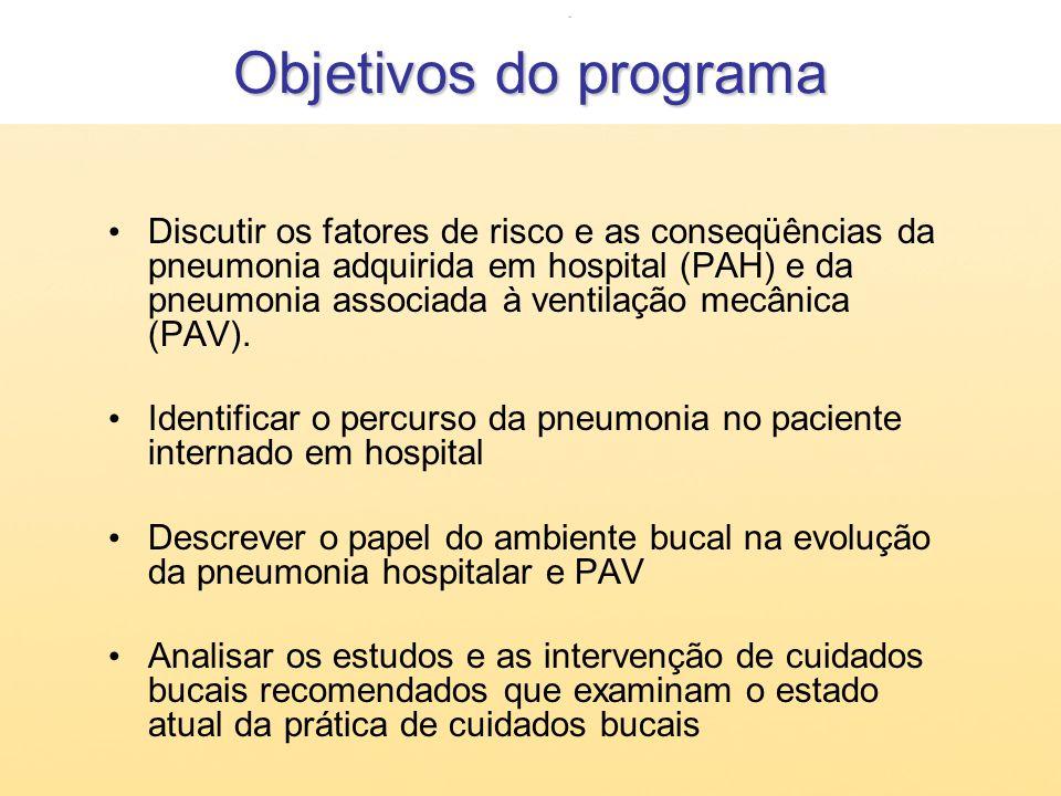 Objetivos do programa