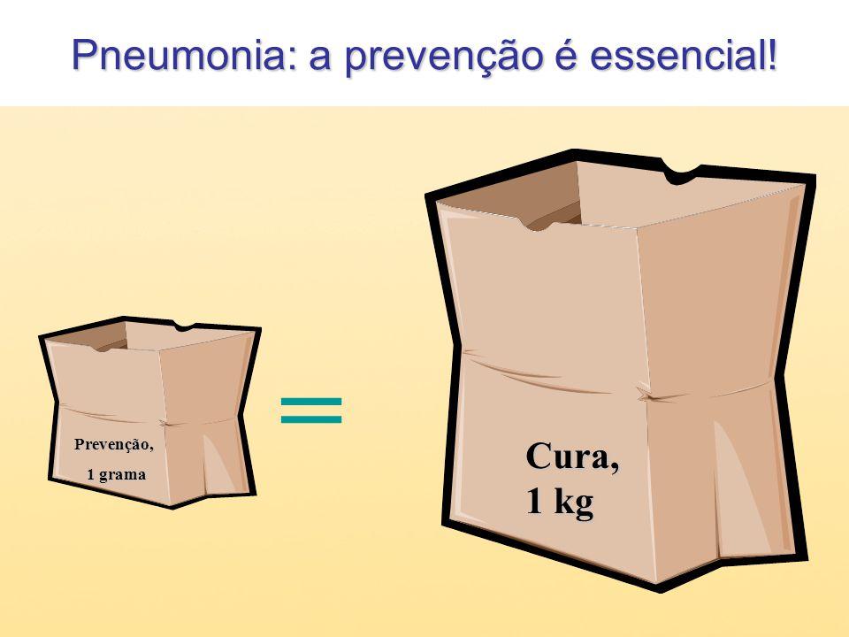 Pneumonia: a prevenção é essencial!