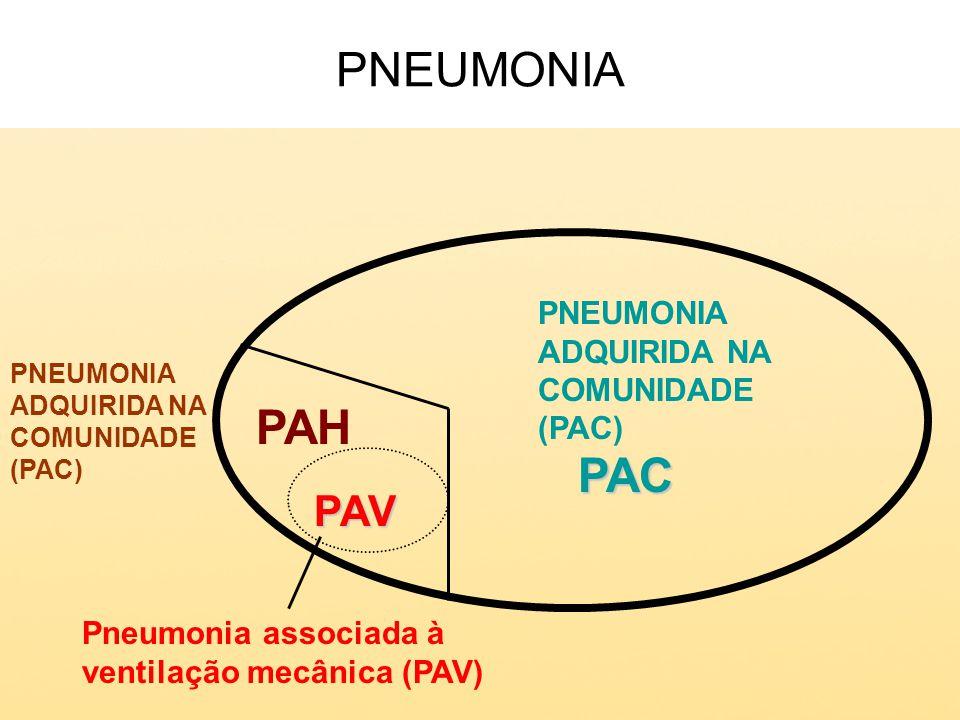 PNEUMONIA PAH PAC PAV PNEUMONIA ADQUIRIDA NA COMUNIDADE (PAC)